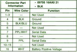 97 f150 fuse box diagram wiring diagram for car engine 97 ford f 150 4 2 engine diagram together 96 explorer engine diagram moreover 2000
