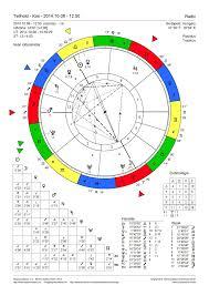 Full Moon Aries 2014 10 08 Created By Regiomontanus