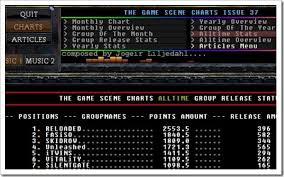 Filenetworks Blog The Game Scene Charts Tgsc Issue 37