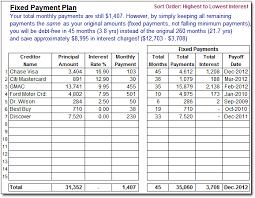 Debt Snowball Spreadsheet Moneyspot Org