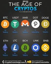 With over 130 reviews on amazon.com, out of which 88% give the book 5 stars, the bitcoin standard is by far one of the best cryptocurrency books out there. 100 Cryptocurrency Cultures Ideas In 2021 Cryptocurrency Bitcoin Cryptocurrency News