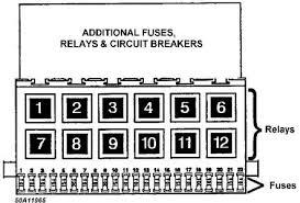 1991 volkswagen passat need fuse box pictures or diagram fuses identification