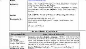 Good Resume Format For Teachers Luxury Esl Teacher Job Description