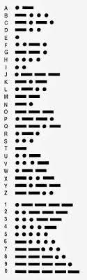 Morse Code Alphabet Chart For Kids 25 Best Ideas About