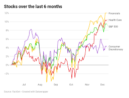 Morgan Stanley Says Growth Stocks Are The Markets Greatest