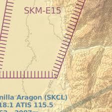 Skcl Charts Skcl Alfonso Bonilla Aragon Intl