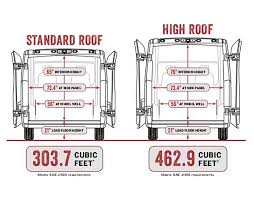 how to mere dodge ram promaster roof heights