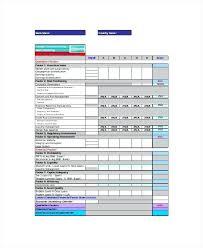 Template Balanced Scorecard Dealsoftheday Info
