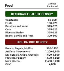 Calorie Density List In 2019 Nutritarian Diet Plant Based