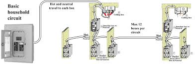 basic house wiring diagram gooddy org house wiring diagram symbols at Household Wiring Diagrams