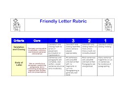 Resume Cover Letter Rubric Resume Ixiplay Free Resume Samples