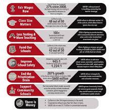 Teacher Pay In California Chart