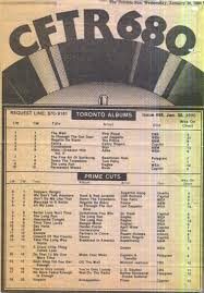 Music Charts August 2014 A Chart From Cftr 680 In January 1980 Sugarhill Gang And