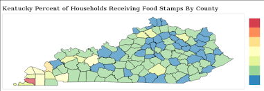 Kentucky Food Stamps