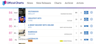 The Uk Album Chart Wasnt Ready For Tool Toolband