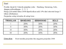 Maybe you would like to learn more about one of these? Contoh Soal Peramalan Penjualan Studi Indonesia