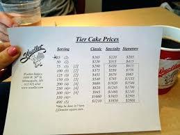 half sheet cake price walmart how much is a birthday cake at walmart guhraunet info