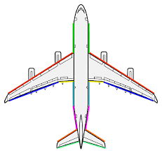Airplane Drawing Outline Drawing Airplane In A Flat Style Top View Download