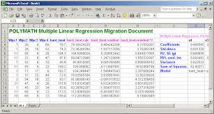 the additional regression output information is shown below