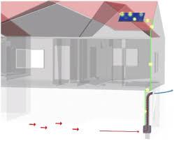 basement ventilation system. Keep Your Basement Dry, Smelling Fresh, \u0026 Clean. Solar Energy Ventilation Systems System