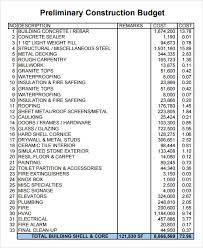 Commercial Construction Budget Template Free 12 Construction Budget Samples In Google Docs Google