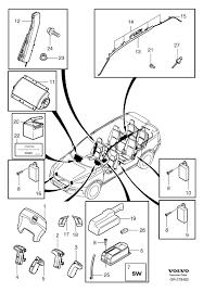 Volvo v70 airbag wiring diagram on volvo s40 airbag wiring diagram