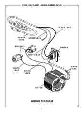 wiring diagram for ryobi rts21 table saw switch ryobi ap1301 support planer model number ap1301 black lead power cord brushes green lead switch white lead white lead white lead white lead motor wiring diagram 7