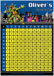 Tables Creative Times Table Chart 1 12 Decorating Idea Inexpensive