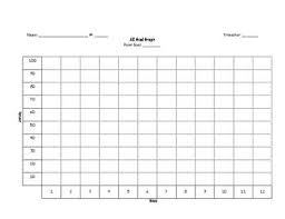 Zpd Range Chart Reading Tracker And Goal Graph For Students Using