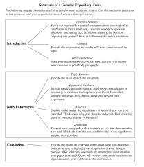 Explanatory Essay Format Expository Essay Examples Tips And Prompts 500wordessay