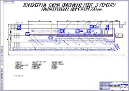 Схема технологическая ремонта трубопровода диам мм Чертеж  Схема технологическая ремонта трубопровода диам 720мм Чертеж Оборудование транспорта нефти и газа Курсовая