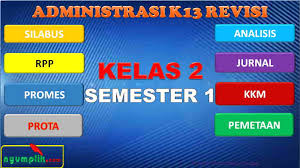 Check spelling or type a new query. Silabus Dan Rpp K13 Kelas 2 Semester 1 Tp 2021 2022 Nyumplik Com
