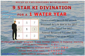 Heluo Hill On 2017 Annual Predictions 9 Star Ki 1 Water Year