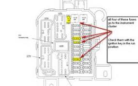 similiar ford escape fuse panel diagram keywords 2001 ford escape fuse panel diagram