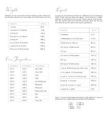 Standard To Metric Conversion Chart Printable Metric Conversion Sheet Charleskalajian Com