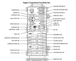 2008 jeep commander fuse diagram best of 2008 jeep p fuse box 2006 jeep commander fuse box 2008 jeep commander fuse diagram new 2006 jeep mander trailer wiring diagram beautiful jeep renegade of