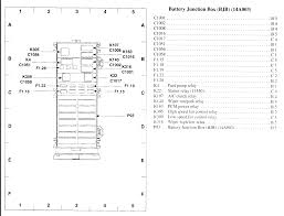 similiar ford taurus fuse box diagram keywords diagram further ford taurus fuse box diagram further 2002 ford taurus