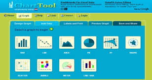 Best Online Chart Tool 10 Best Online Tools To Generate Charts And Graphs