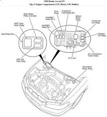download free printable wiring diagrams \u2022 mindreformrugby com 98 Honda Accord Fuse Box Diagram 1998 honda accord cooling fans engine cooling problem 1998 honda 1998 honda accord fuse box diagram