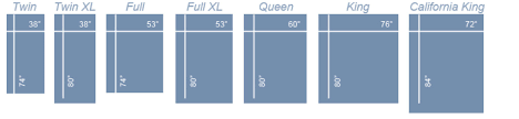 Width Of Queen Bed Bed Dimensions Vs King Full Size Queen Mattress 798441272 King