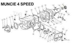 similiar sm parts diagram keywords muncie mainshaft speedo gear for 32 spline output