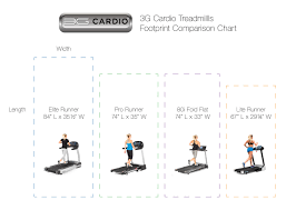 3g Cardio Treadmill Comparison Chart Features And Benefits