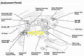 2003 toyota matrix fuse box example electrical wiring diagram \u2022 2003 toyota matrix interior fuse box location what fuse is tied in with power windows 2003 toyota matrix fixya rh fixya com 2003 toyota matrix fuse box cover 2003 toyota matrix fuse box cover