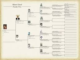 Genealogy Chart Maker Lank Family Tree Chart Family History Blank Family Tree