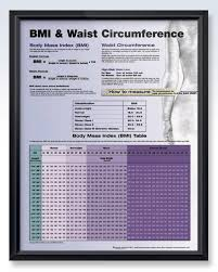 Waist Circumference Chart Bmi Waist Circumference Chart 20x26