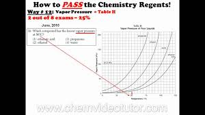 way on how to pass the chemistry regents way 12 on how to pass the chemistry regents