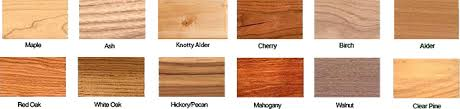 type of wood furniture. Type Of Woods For Furniture. Wood_types Furniture Wood U