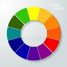 Chromatic Circle Of Colors Stock Images Royalty Free