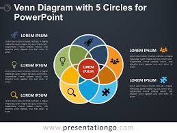 How To Create A Venn Diagram In Powerpoint Venn Diagram With 5 Circles For Powerpoint Presentationgo Com