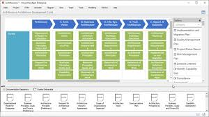 Process Template Togaf Adm Process Template Enterprise Architecture Youtube